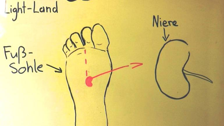 Fußreflexzonenmassage für den Bereich der Nieren